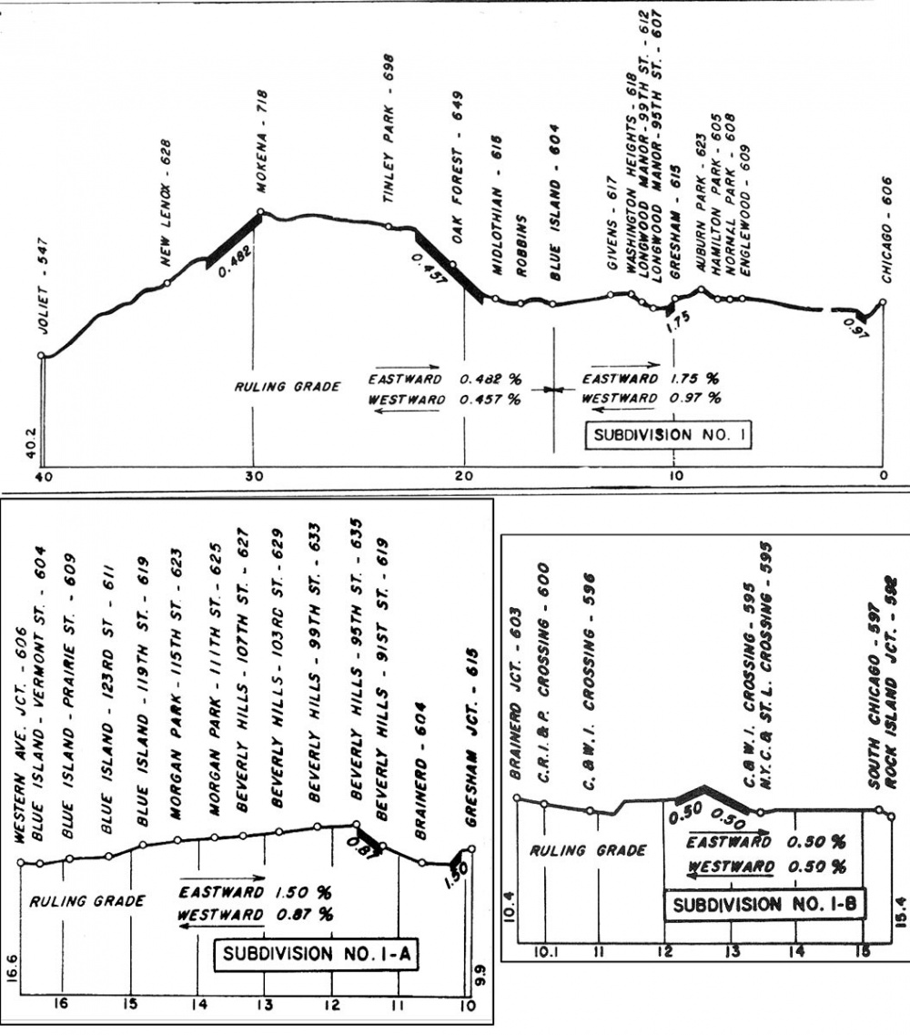 Historical Railroad Maps & Timetables, Page 3: Collection of