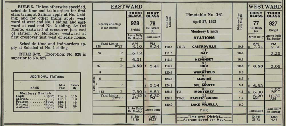 1978 10 29 western division employee timetable 12 partial last monterey